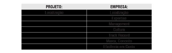 investimentos_tabela